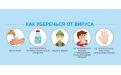 Рекомендации по профилактике коронавируса - Image preview 3