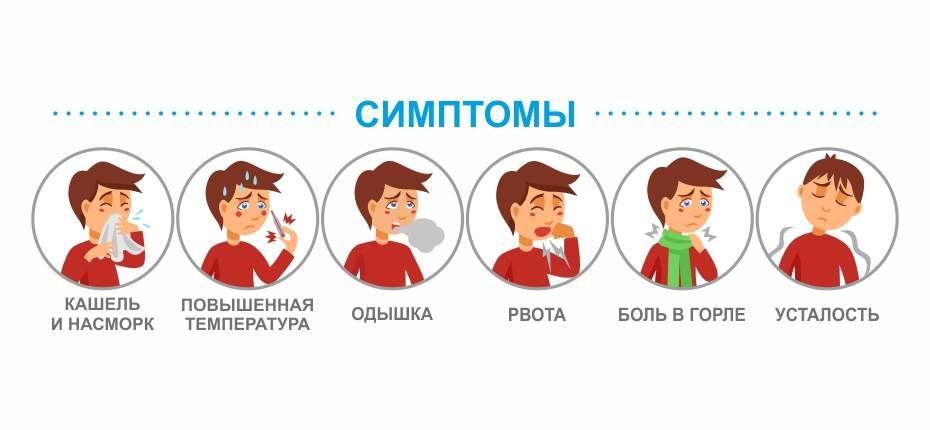 Рекомендации по профилактике коронавируса - ООО ТД Кирово-Чепецкая Химическая Компания
